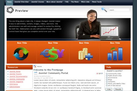 Forex blog template