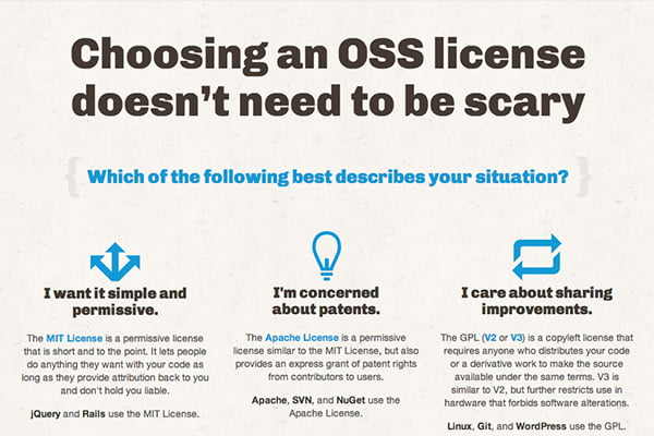 choose-a-license
