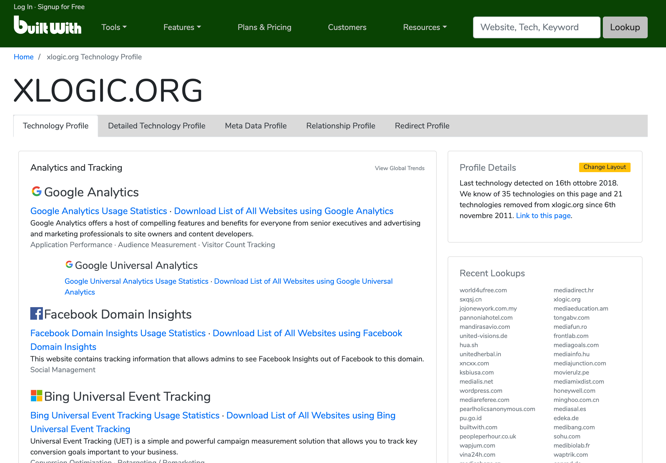 Come scoprire con quale CMS è stato costruito un sito Web